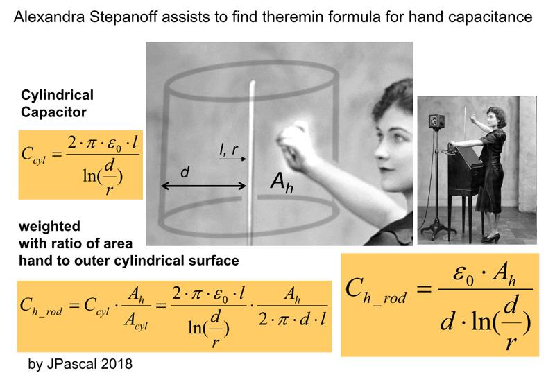 Formula Hand Capacitance Theremin