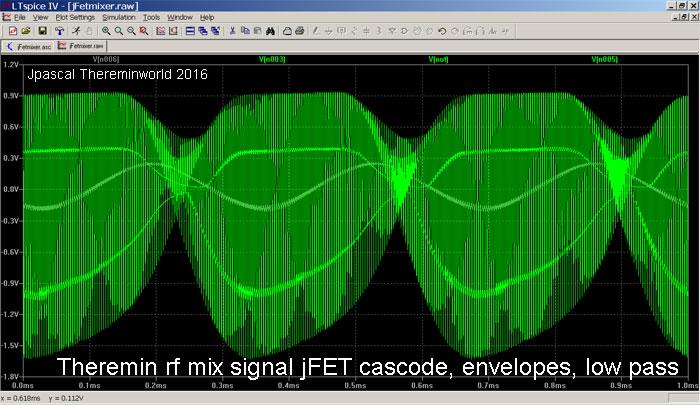 RF Signal jFET Theremin