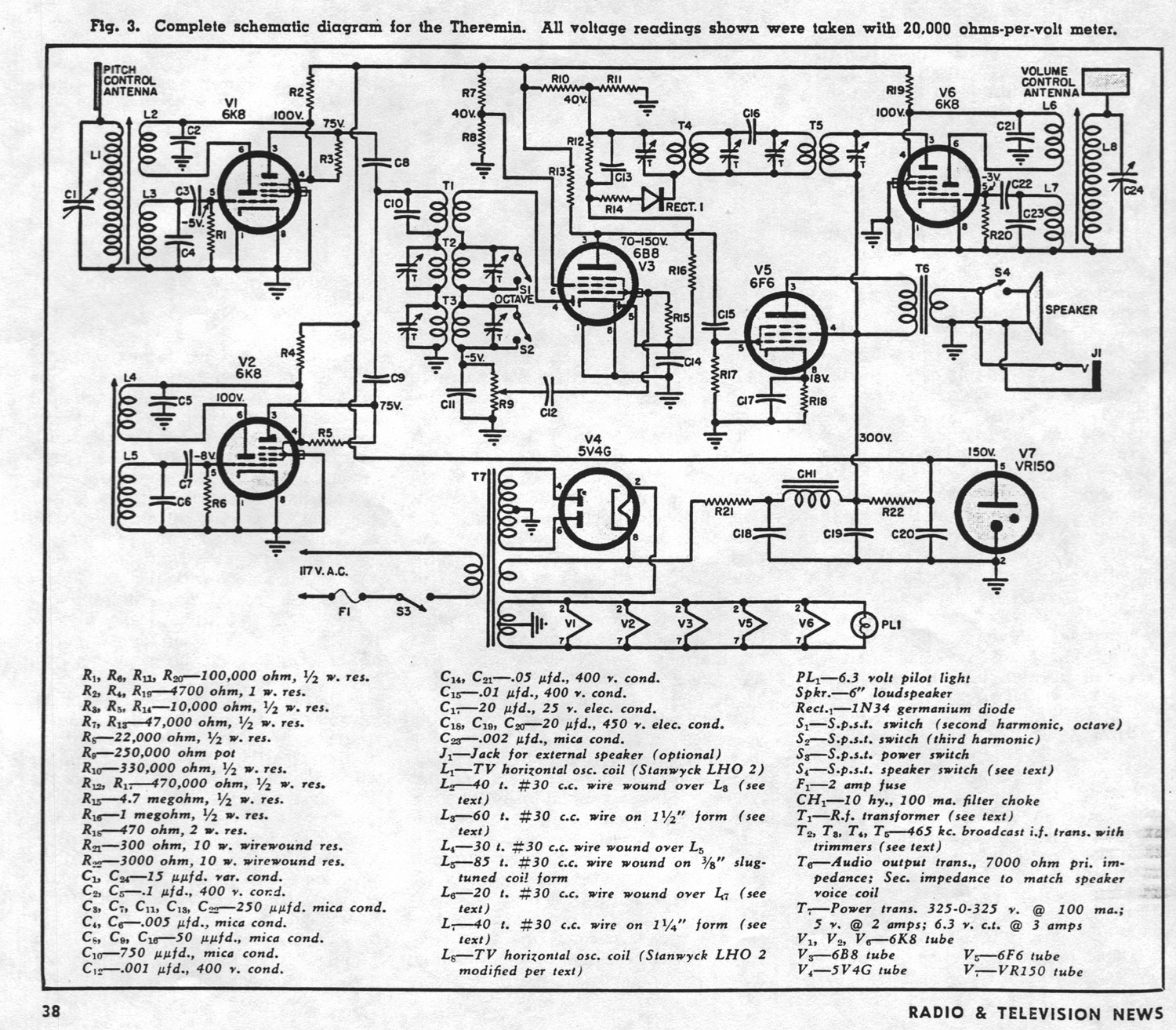 korg wiring diagram korg discover your wiring diagram collections indy toyota obd1 cable schematic